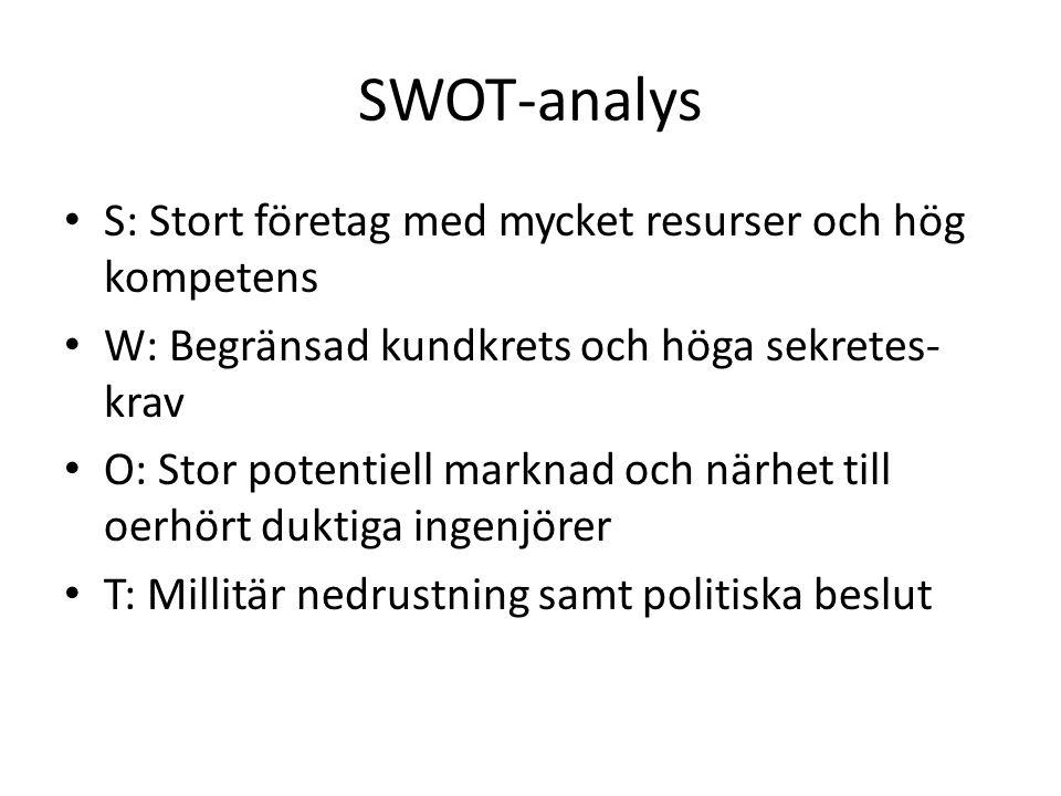 SWOT-analys S: Stort företag med mycket resurser och hög kompetens W: Begränsad kundkrets och höga sekretes- krav O: Stor potentiell marknad och närhe