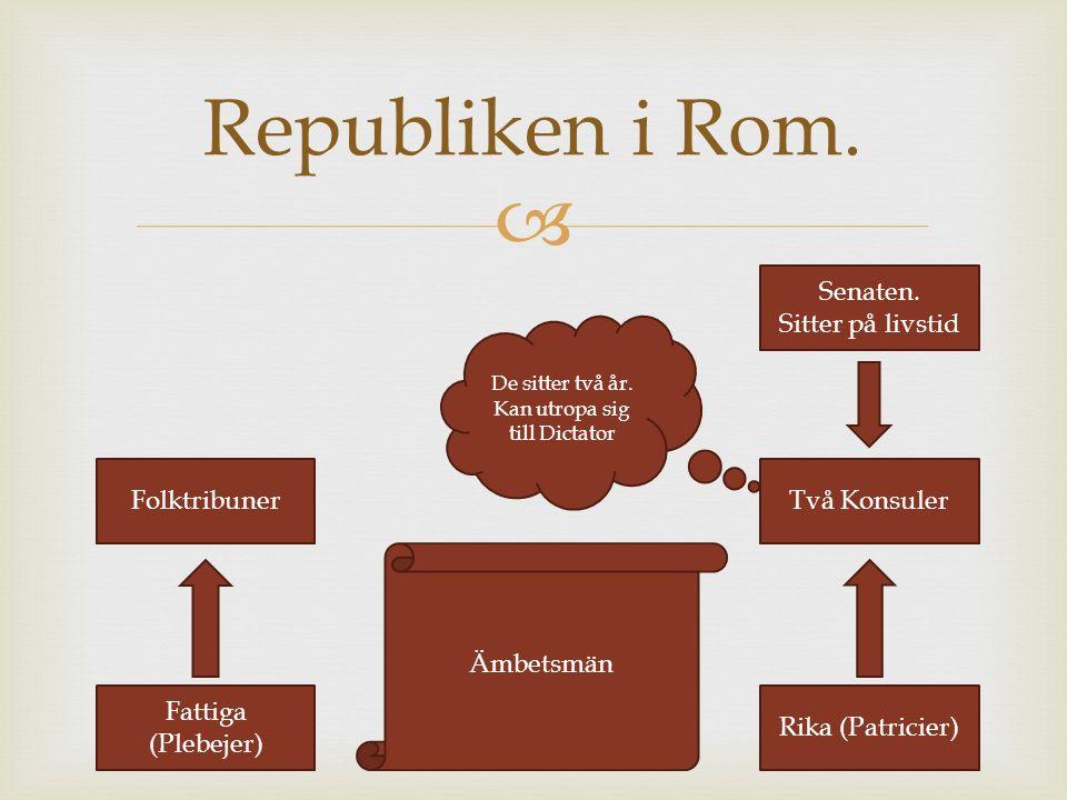  Republiken i Rom.Fattiga (Plebejer) Rika (Patricier) Två Konsuler De sitter två år.