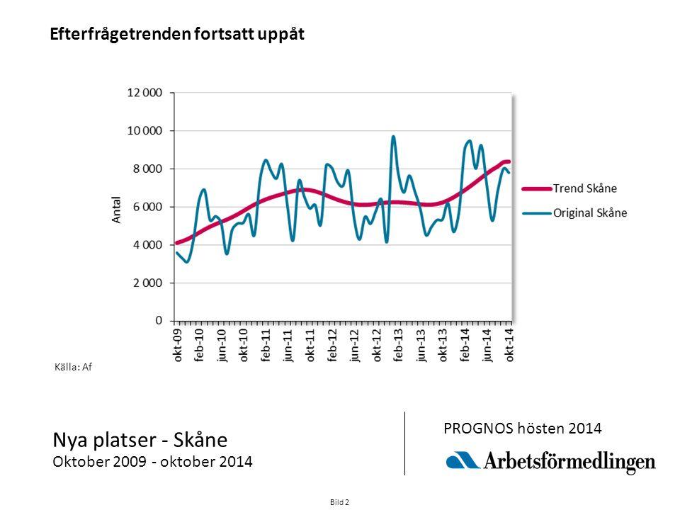 Bild 2 Källa: Af Nya platser - Skåne Oktober 2009 - oktober 2014 PROGNOS hösten 2014 Efterfrågetrenden fortsatt uppåt