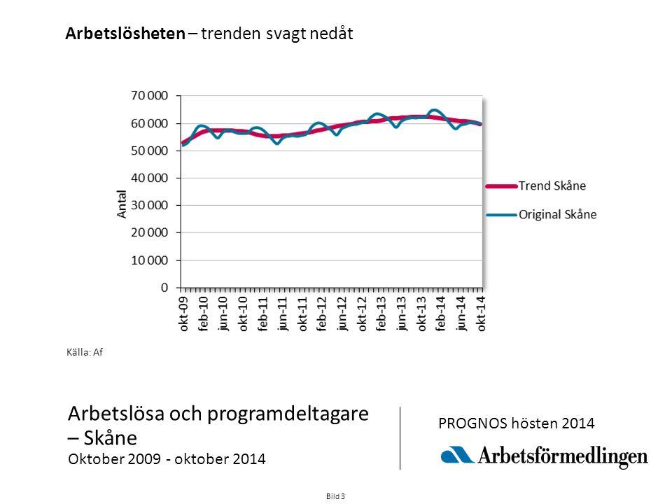 Bild 3 Källa : Af Arbetslösa och programdeltagare – Skåne Oktober 2009 - oktober 2014 PROGNOS hösten 2014 Arbetslösheten – trenden svagt nedåt