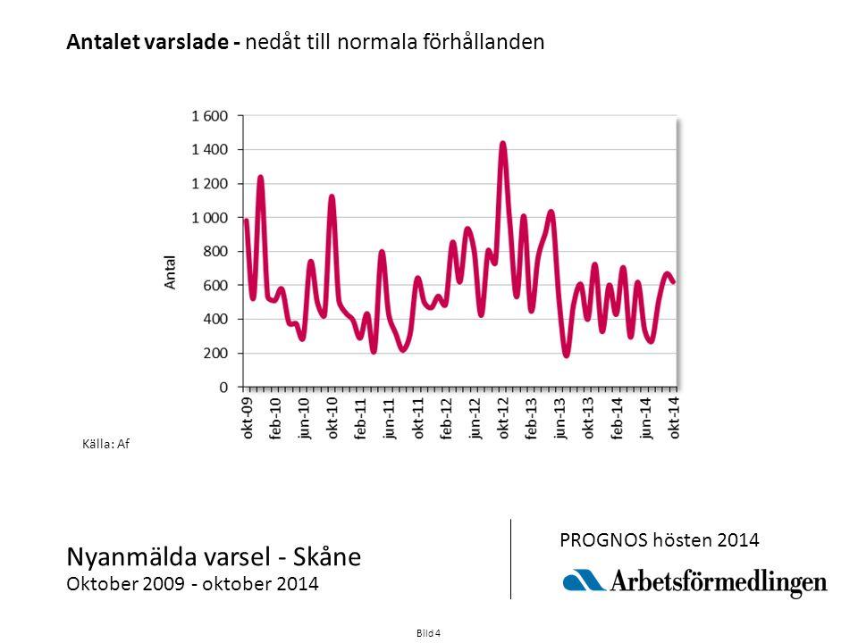 Bild 4 Källa: Af Nyanmälda varsel - Skåne Oktober 2009 - oktober 2014 PROGNOS hösten 2014 Antalet varslade - nedåt till normala förhållanden