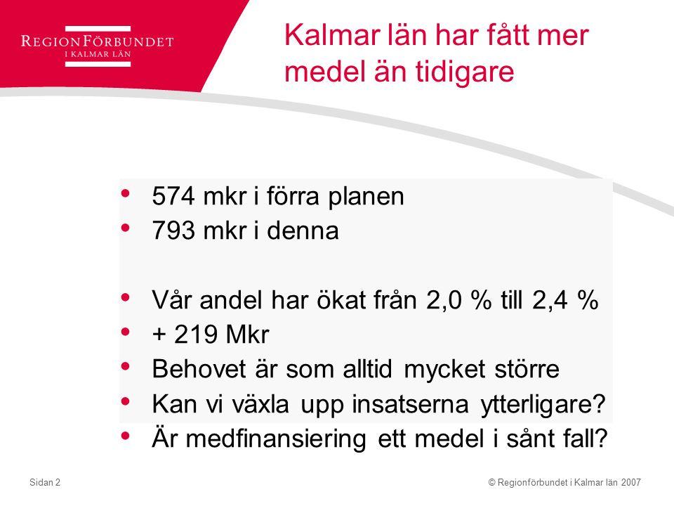 © Regionförbundet i Kalmar län 2007Sidan 2 Kalmar län har fått mer medel än tidigare 574 mkr i förra planen 793 mkr i denna Vår andel har ökat från 2,0 % till 2,4 % + 219 Mkr Behovet är som alltid mycket större Kan vi växla upp insatserna ytterligare.