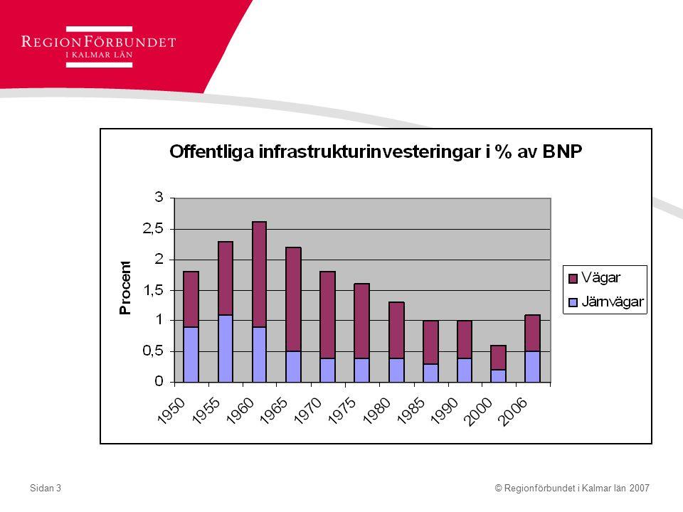 © Regionförbundet i Kalmar län 2007Sidan 3