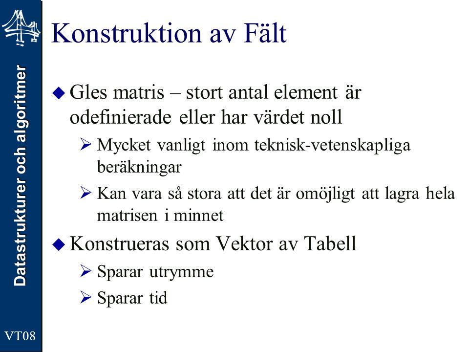 Datastrukturer och algoritmer VT08 Konstruktion av Fält  Gles matris – stort antal element är odefinierade eller har värdet noll  Mycket vanligt ino
