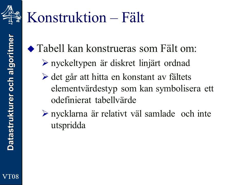 Datastrukturer och algoritmer VT08 Konstruktion – Fält  Tabell kan konstrueras som Fält om:  nyckeltypen är diskret linjärt ordnad  det går att hit
