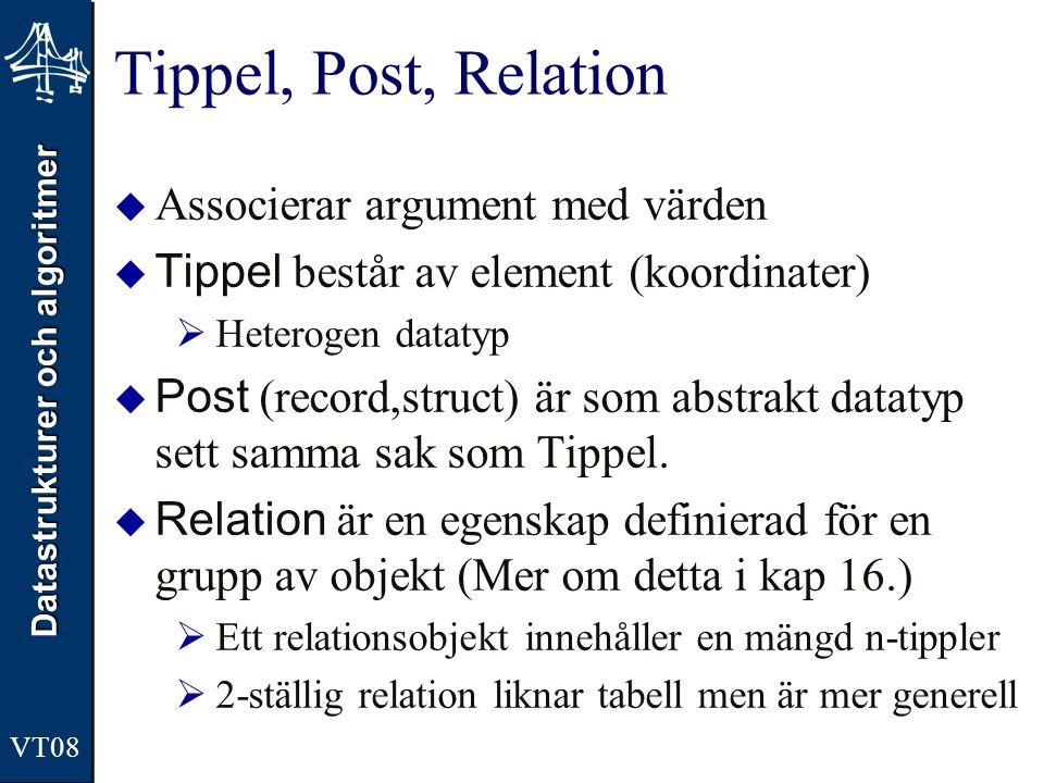 Datastrukturer och algoritmer VT08 Tippel, Post, Relation  Associerar argument med värden  Tippel består av element (koordinater)  Heterogen dataty