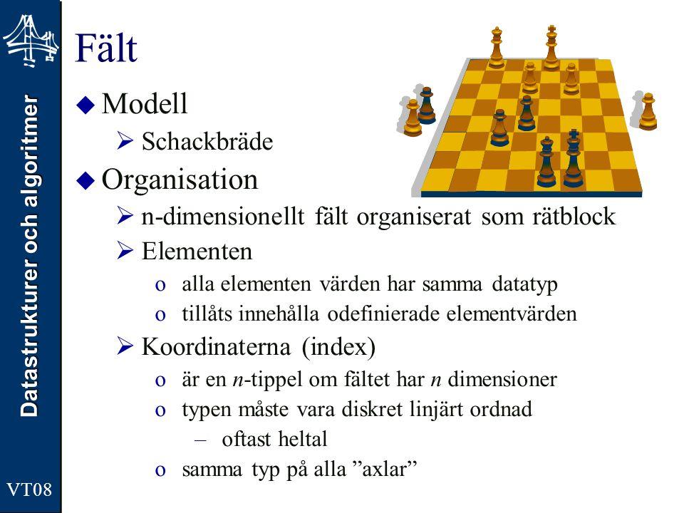 Datastrukturer och algoritmer VT08 Fält  Är en statisk datatyp  Hela strukturen är fixerad inte bara storleken oElementen har bestämd plats och flyttas inte, spelar ingen roll om man tar bort eller sätter in element  Kan ha odefinierade elementvärden, fyller på strukturen eftehand oKompilatorn upptäcker om man av misstag försöker avläsa värden som är odefinierade oDe flesta programspråk tillåter helt eller delvis tomma Fält  Elementvärdet kan vara vilken datatyp som helst inklusive en Länk.