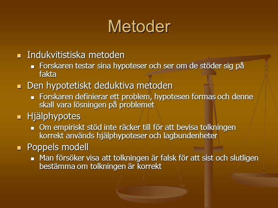 Metoder Indukvitistiska metoden Indukvitistiska metoden Forskaren testar sina hypoteser och ser om de stöder sig på fakta Forskaren testar sina hypote