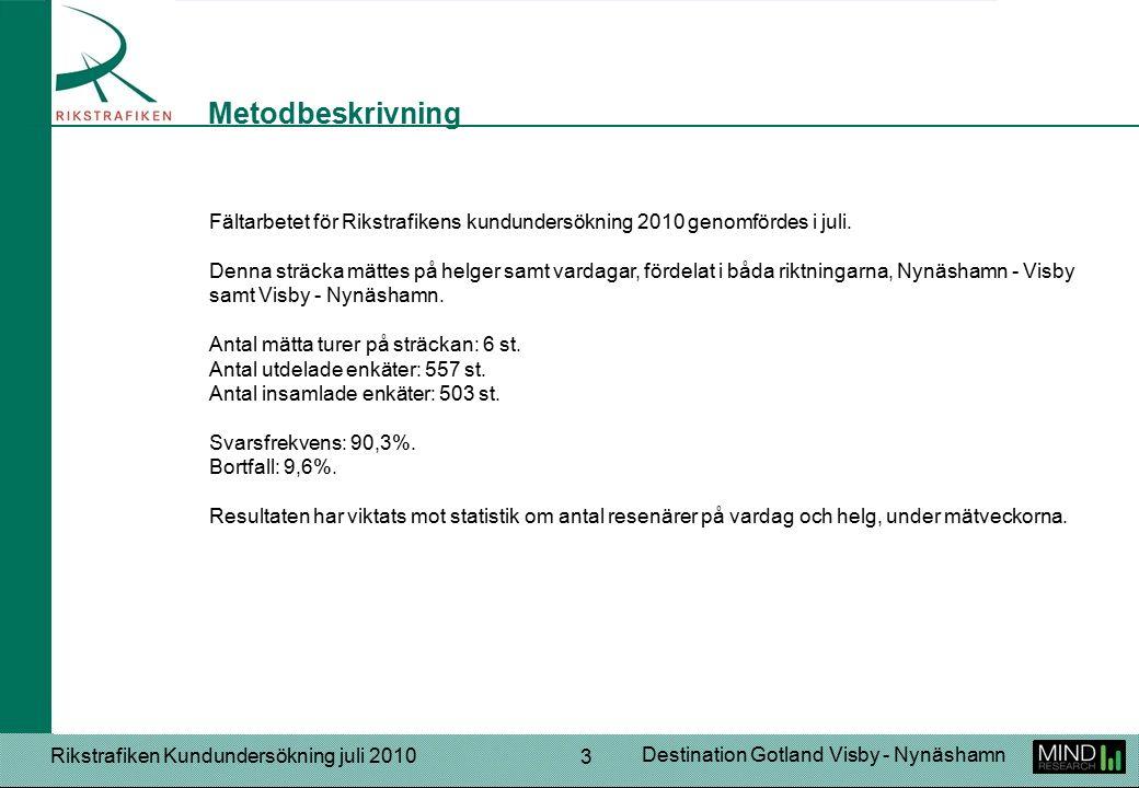 Rikstrafiken Kundundersökning juli 2010 Destination Gotland Visby - Nynäshamn 4 På betygsfrågorna får användarna ge betyg mellan 1 – 7, där 1 = lägsta betyget och 7 = högsta betyget.