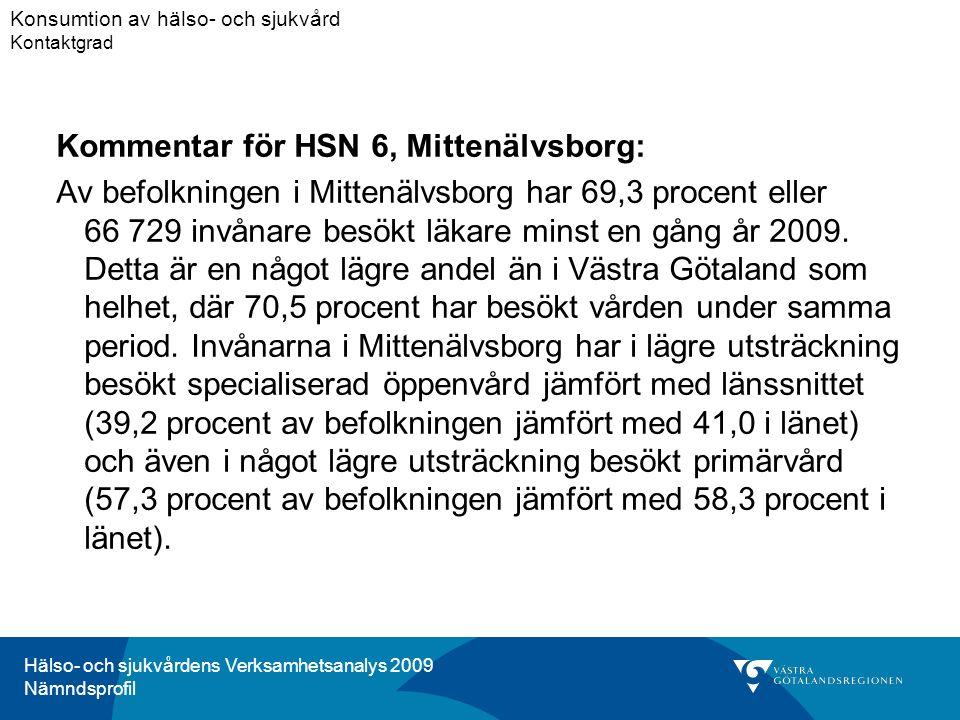 Hälso- och sjukvårdens Verksamhetsanalys 2009 Nämndsprofil Kommentar för HSN 6, Mittenälvsborg: Av befolkningen i Mittenälvsborg har 69,3 procent elle