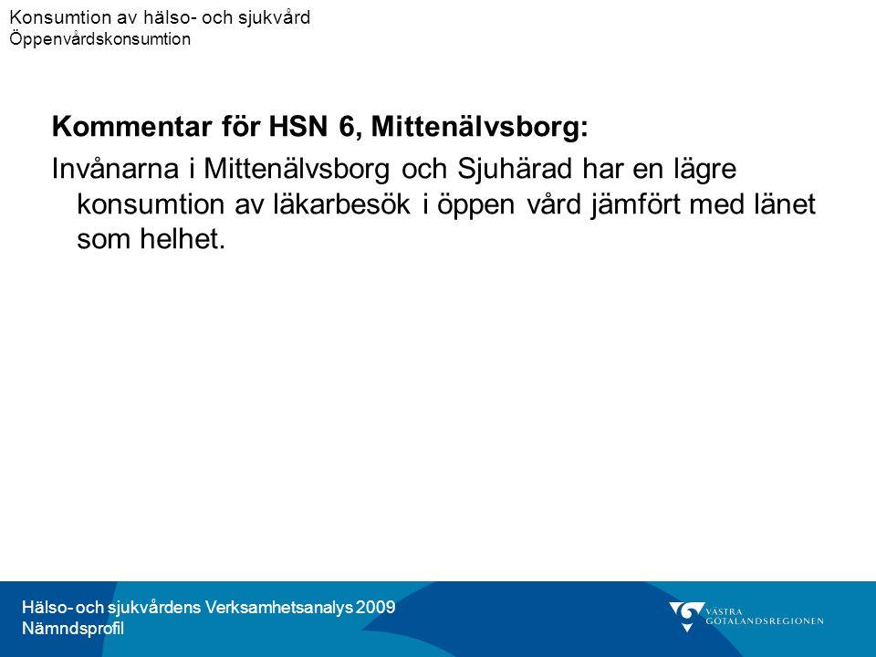 Hälso- och sjukvårdens Verksamhetsanalys 2009 Nämndsprofil Kommentar för HSN 6, Mittenälvsborg: Invånarna i Mittenälvsborg och Sjuhärad har en lägre konsumtion av läkarbesök i öppen vård jämfört med länet som helhet.