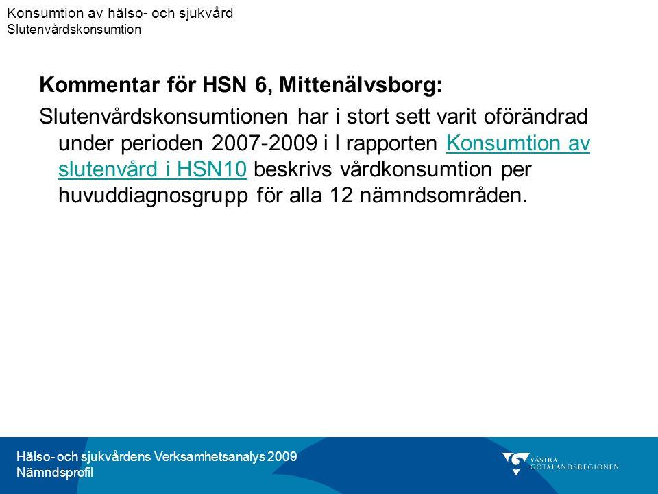Hälso- och sjukvårdens Verksamhetsanalys 2009 Nämndsprofil Kommentar för HSN 6, Mittenälvsborg: Slutenvårdskonsumtionen har i stort sett varit oförändrad under perioden 2007-2009 i I rapporten Konsumtion av slutenvård i HSN10 beskrivs vårdkonsumtion per huvuddiagnosgrupp för alla 12 nämndsområden.Konsumtion av slutenvård i HSN10 Konsumtion av hälso- och sjukvård Slutenvårdskonsumtion