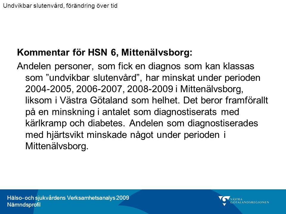 Hälso- och sjukvårdens Verksamhetsanalys 2009 Nämndsprofil Kommentar för HSN 6, Mittenälvsborg: Andelen personer, som fick en diagnos som kan klassas som undvikbar slutenvård , har minskat under perioden 2004-2005, 2006-2007, 2008-2009 i Mittenälvsborg, liksom i Västra Götaland som helhet.