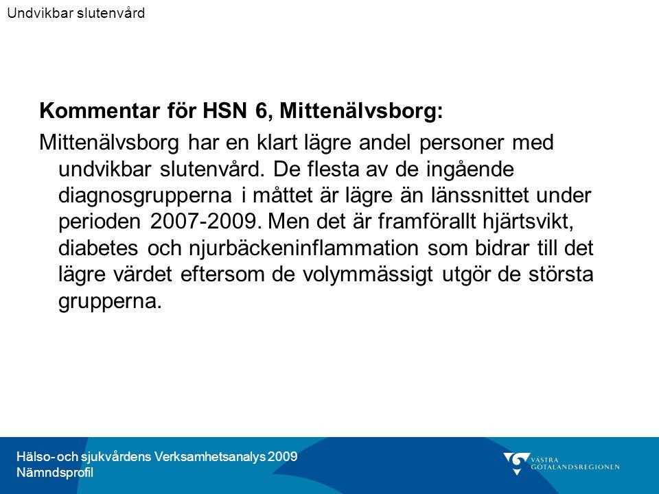 Hälso- och sjukvårdens Verksamhetsanalys 2009 Nämndsprofil Kommentar för HSN 6, Mittenälvsborg: Mittenälvsborg har en klart lägre andel personer med undvikbar slutenvård.