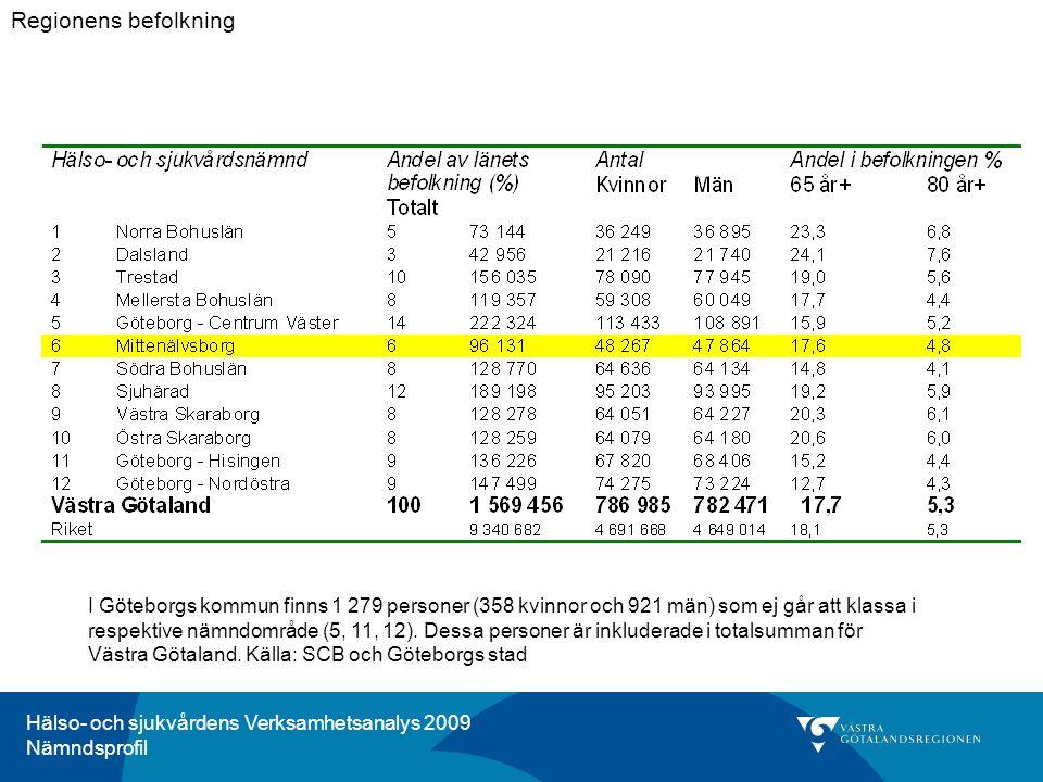 I Göteborgs kommun finns 1 279 personer (358 kvinnor och 921 män) som ej går att klassa i respektive nämndområde (5, 11, 12). Dessa personer är inklud