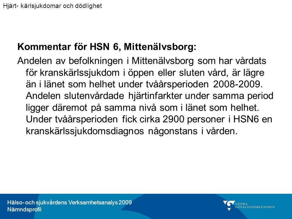 Hälso- och sjukvårdens Verksamhetsanalys 2009 Nämndsprofil Kommentar för HSN 6, Mittenälvsborg: Andelen av befolkningen i Mittenälvsborg som har vårda