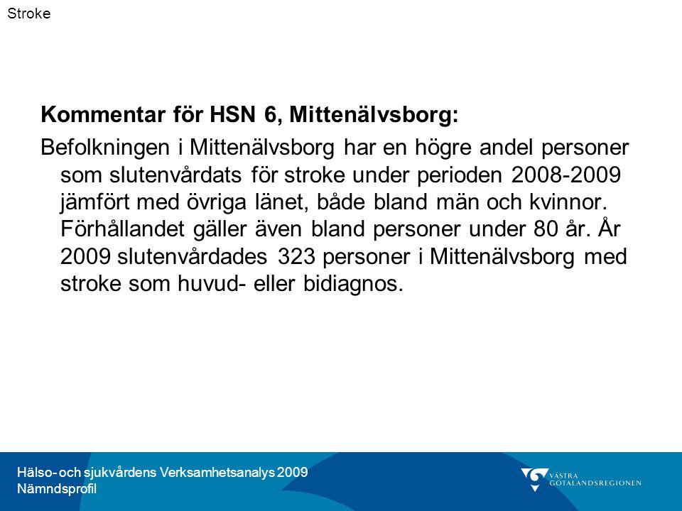 Hälso- och sjukvårdens Verksamhetsanalys 2009 Nämndsprofil Kommentar för HSN 6, Mittenälvsborg: Befolkningen i Mittenälvsborg har en högre andel personer som slutenvårdats för stroke under perioden 2008-2009 jämfört med övriga länet, både bland män och kvinnor.