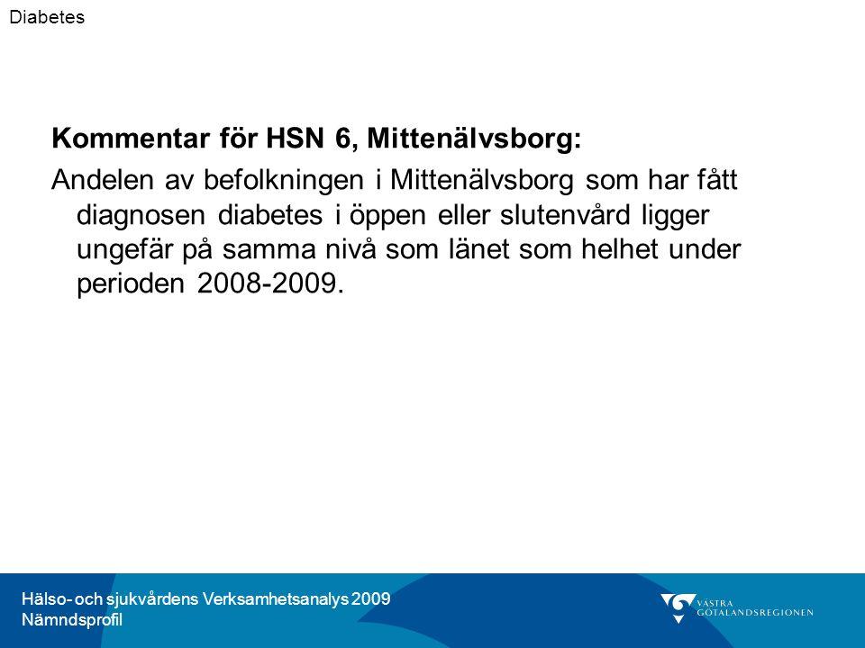 Hälso- och sjukvårdens Verksamhetsanalys 2009 Nämndsprofil Kommentar för HSN 6, Mittenälvsborg: Andelen av befolkningen i Mittenälvsborg som har fått diagnosen diabetes i öppen eller slutenvård ligger ungefär på samma nivå som länet som helhet under perioden 2008-2009.
