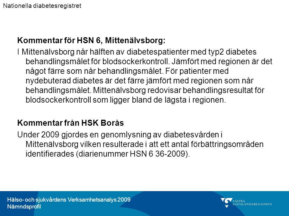 Hälso- och sjukvårdens Verksamhetsanalys 2009 Nämndsprofil Kommentar för HSN 6, Mittenälvsborg: I Mittenälvsborg når hälften av diabetespatienter med typ2 diabetes behandlingsmålet för blodsockerkontroll.