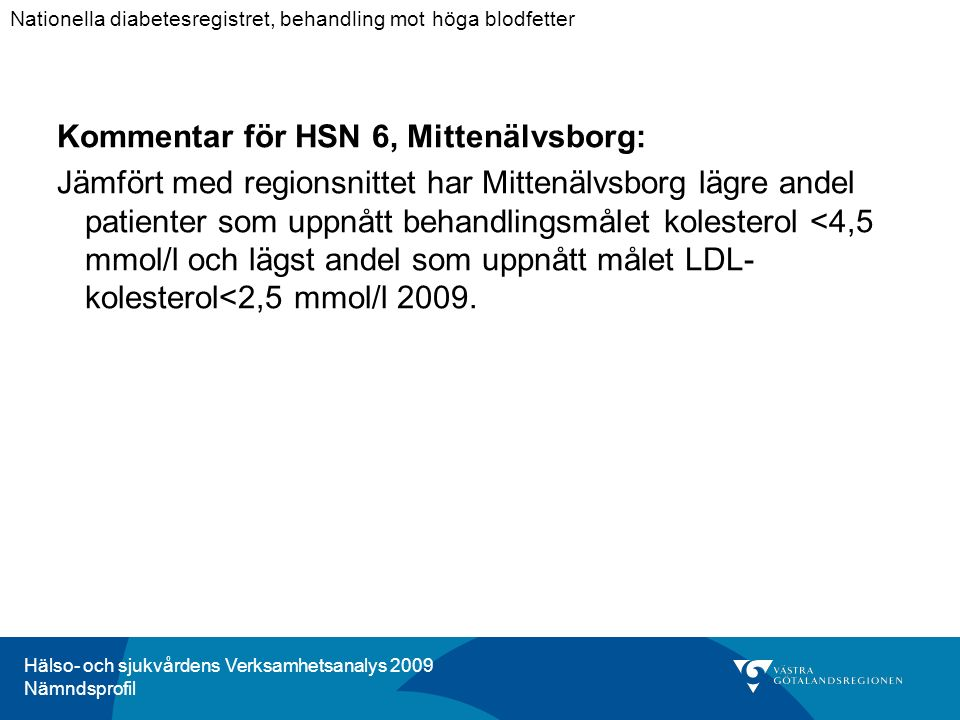 Hälso- och sjukvårdens Verksamhetsanalys 2009 Nämndsprofil Kommentar för HSN 6, Mittenälvsborg: Jämfört med regionsnittet har Mittenälvsborg lägre andel patienter som uppnått behandlingsmålet kolesterol <4,5 mmol/l och lägst andel som uppnått målet LDL- kolesterol<2,5 mmol/l 2009.