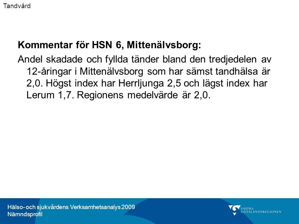 Hälso- och sjukvårdens Verksamhetsanalys 2009 Nämndsprofil Kommentar för HSN 6, Mittenälvsborg: Andel skadade och fyllda tänder bland den tredjedelen av 12-åringar i Mittenälvsborg som har sämst tandhälsa är 2,0.