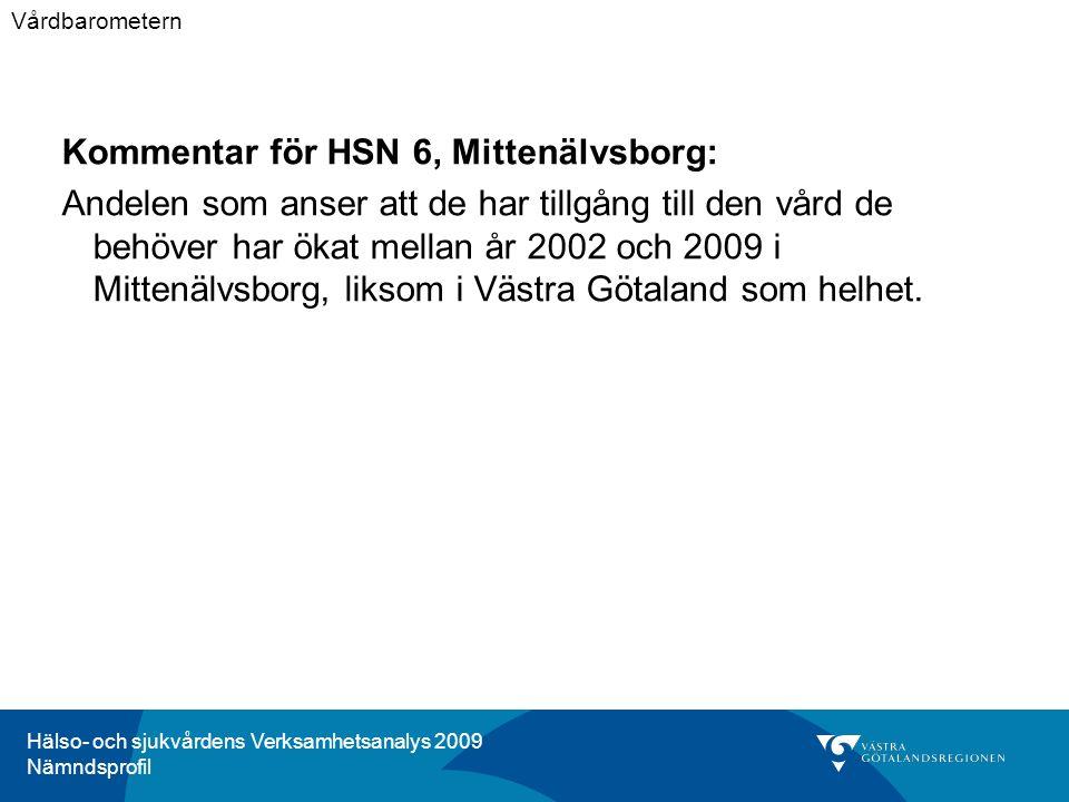 Hälso- och sjukvårdens Verksamhetsanalys 2009 Nämndsprofil Kommentar för HSN 6, Mittenälvsborg: Andelen som anser att de har tillgång till den vård de behöver har ökat mellan år 2002 och 2009 i Mittenälvsborg, liksom i Västra Götaland som helhet.