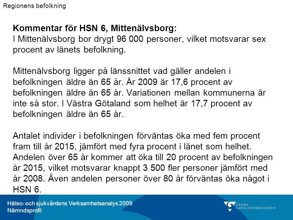 Hälso- och sjukvårdens Verksamhetsanalys 2009 Nämndsprofil Kommentar för HSN 6, Mittenälvsborg: I Mittenälvsborg bor drygt 96 000 personer, vilket motsvarar sex procent av länets befolkning.