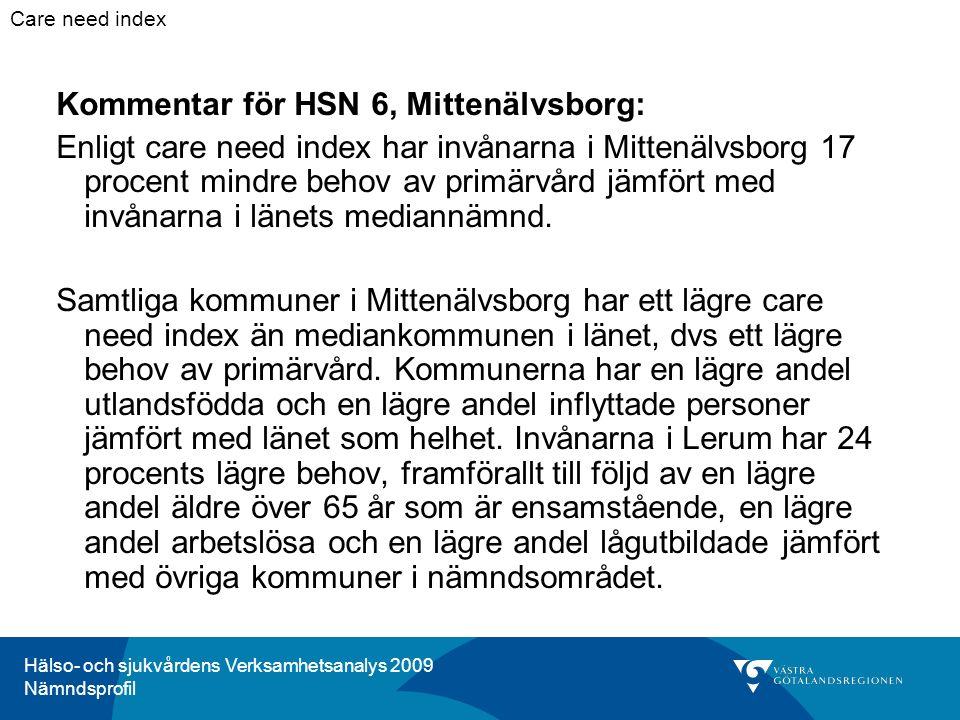 Hälso- och sjukvårdens Verksamhetsanalys 2009 Nämndsprofil Kommentar för HSN 6, Mittenälvsborg: Enligt care need index har invånarna i Mittenälvsborg 17 procent mindre behov av primärvård jämfört med invånarna i länets mediannämnd.
