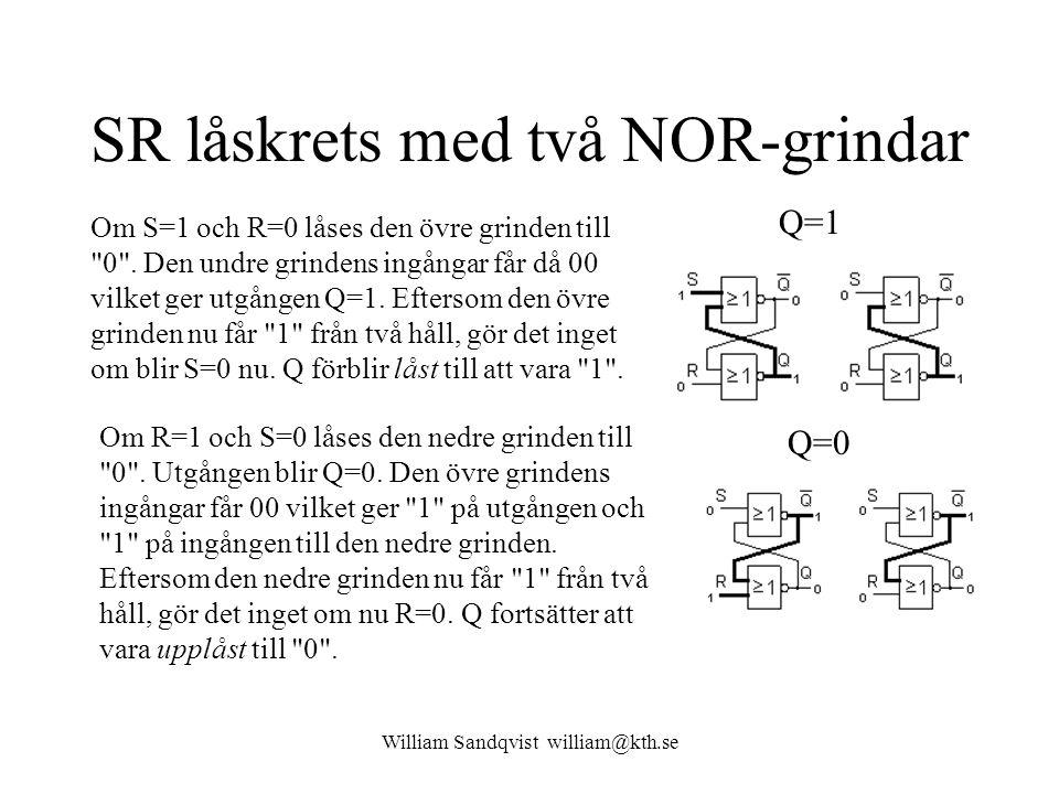 William Sandqvist william@kth.se SR låskrets med två NOR-grindar Om S=1 och R=0 låses den övre grinden till