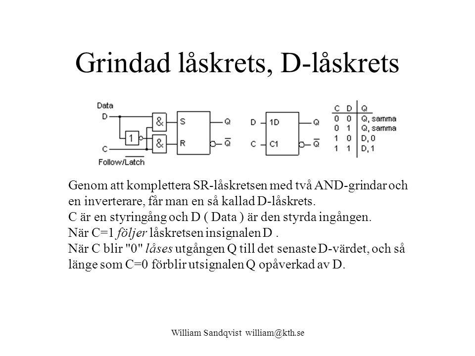 William Sandqvist william@kth.se Grindad låskrets, D-låskrets Genom att komplettera SR-låskretsen med två AND-grindar och en inverterare, får man en s