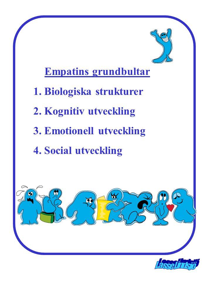 Empatins grundbultar 1. Biologiska strukturer 2. Kognitiv utveckling 3. Emotionell utveckling 4. Social utveckling