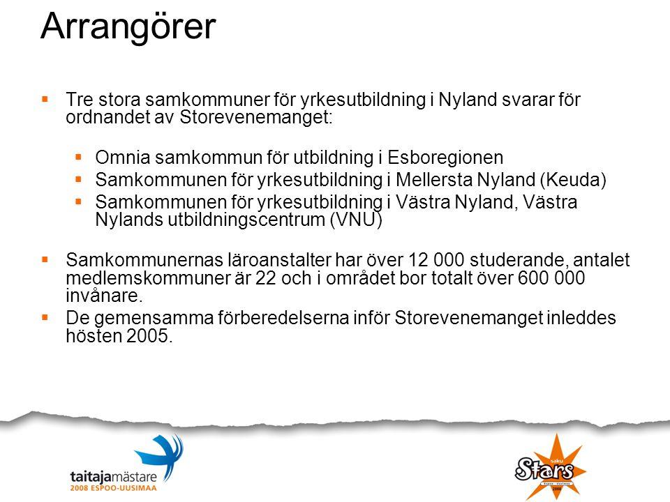 Arrangörer  Tre stora samkommuner för yrkesutbildning i Nyland svarar för ordnandet av Storevenemanget:  Omnia samkommun för utbildning i Esboregion
