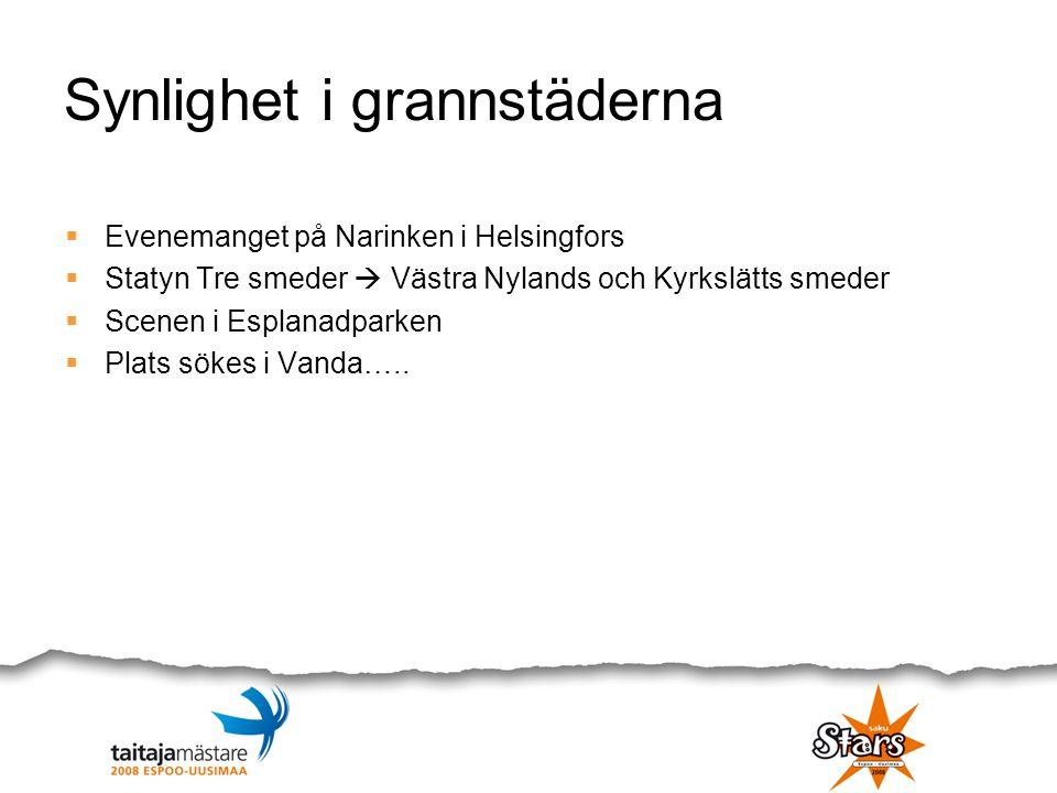 Synlighet i grannstäderna  Evenemanget på Narinken i Helsingfors  Statyn Tre smeder  Västra Nylands och Kyrkslätts smeder  Scenen i Esplanadparken