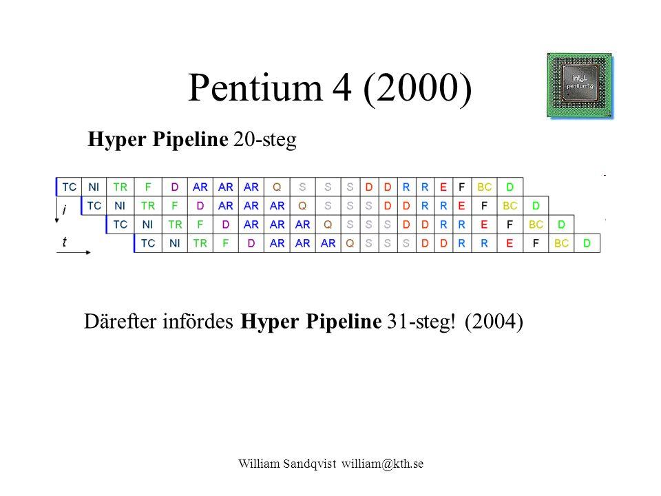 William Sandqvist william@kth.se Dual Core (2006) Flertrådade operativsystem vinner på att ha fler processor-kärnor.
