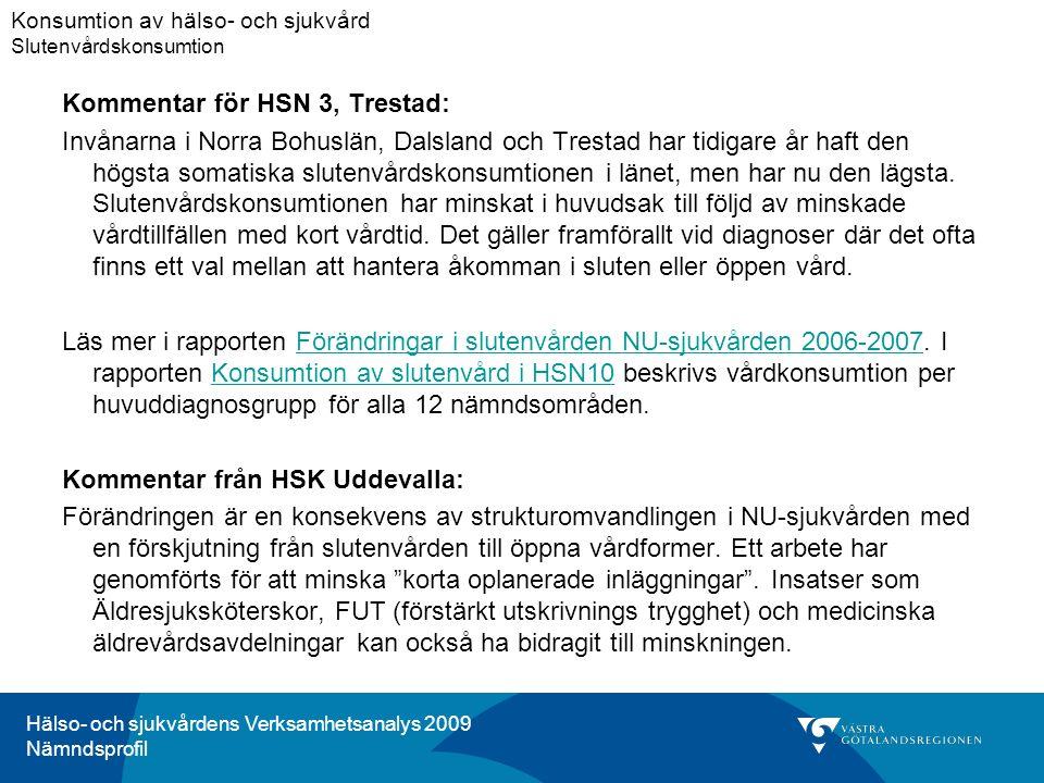 Hälso- och sjukvårdens Verksamhetsanalys 2009 Nämndsprofil Kommentar för HSN 3, Trestad: Invånarna i Norra Bohuslän, Dalsland och Trestad har tidigare år haft den högsta somatiska slutenvårdskonsumtionen i länet, men har nu den lägsta.