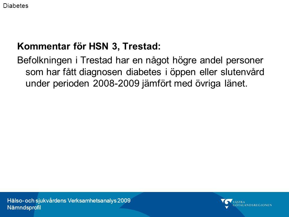 Hälso- och sjukvårdens Verksamhetsanalys 2009 Nämndsprofil Kommentar för HSN 3, Trestad: Befolkningen i Trestad har en något högre andel personer som har fått diagnosen diabetes i öppen eller slutenvård under perioden 2008-2009 jämfört med övriga länet.
