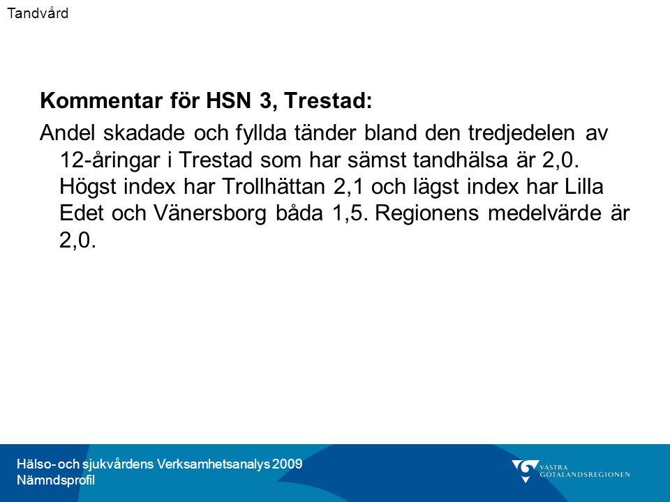 Hälso- och sjukvårdens Verksamhetsanalys 2009 Nämndsprofil Kommentar för HSN 3, Trestad: Andel skadade och fyllda tänder bland den tredjedelen av 12-åringar i Trestad som har sämst tandhälsa är 2,0.