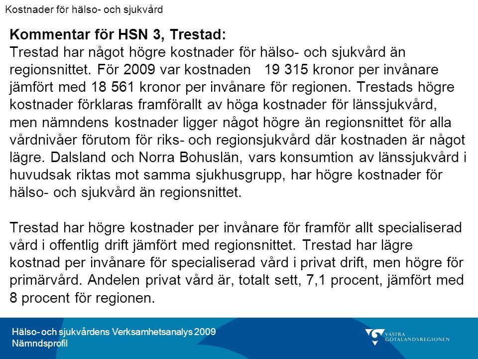 Hälso- och sjukvårdens Verksamhetsanalys 2009 Nämndsprofil Kommentar för HSN 3, Trestad: Trestad har något högre kostnader för hälso- och sjukvård än regionsnittet.