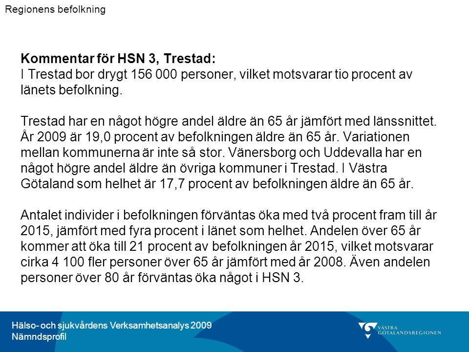 Hälso- och sjukvårdens Verksamhetsanalys 2009 Nämndsprofil Kommentar för HSN 3, Trestad: I Trestad bor drygt 156 000 personer, vilket motsvarar tio procent av länets befolkning.