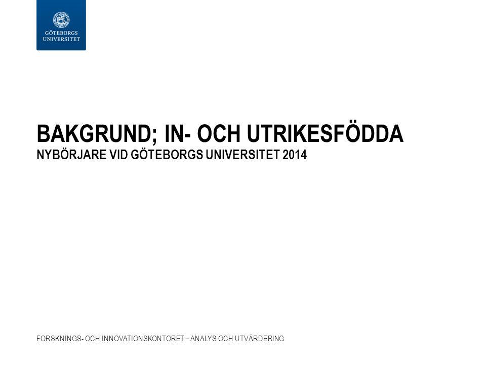 Studerande vid Göteborgs universitet med utbildningsstart 2014; Bakgrund FORSKNINGS- OCH INNOVATIONSKONTORET - ANALYS OCH UTVÄRDERING Utrikesfödd* Inrikesfödd med två utrikesfödda föräldrar Inrikesfödd med en inrikes- och en utrikesfödd förälder Inrikesfödd med två inrikesfödda föräldrar Källa: SCBn-värde: 10 429 (MISSING:49)*exkl freemovers