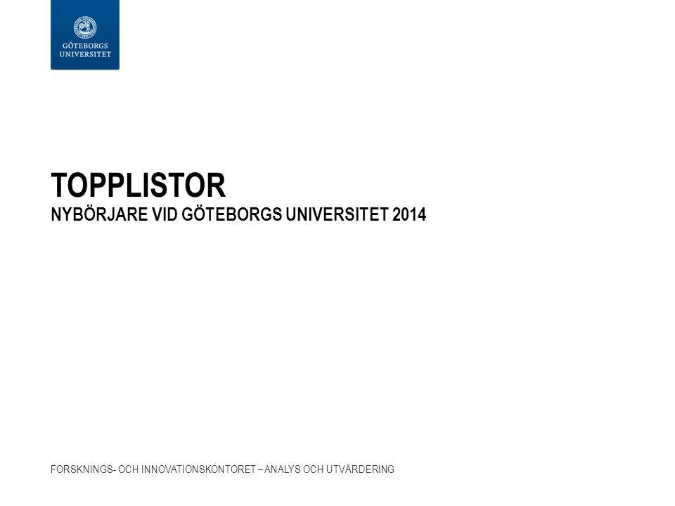 TOPPLISTOR NYBÖRJARE VID GÖTEBORGS UNIVERSITET 2014 FORSKNINGS- OCH INNOVATIONSKONTORET – ANALYS OCH UTVÄRDERING
