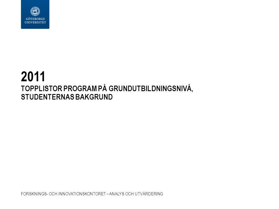 2011 TOPPLISTOR PROGRAM PÅ GRUNDUTBILDNINGSNIVÅ, STUDENTERNAS BAKGRUND FORSKNINGS- OCH INNOVATIONSKONTORET – ANALYS OCH UTVÄRDERING