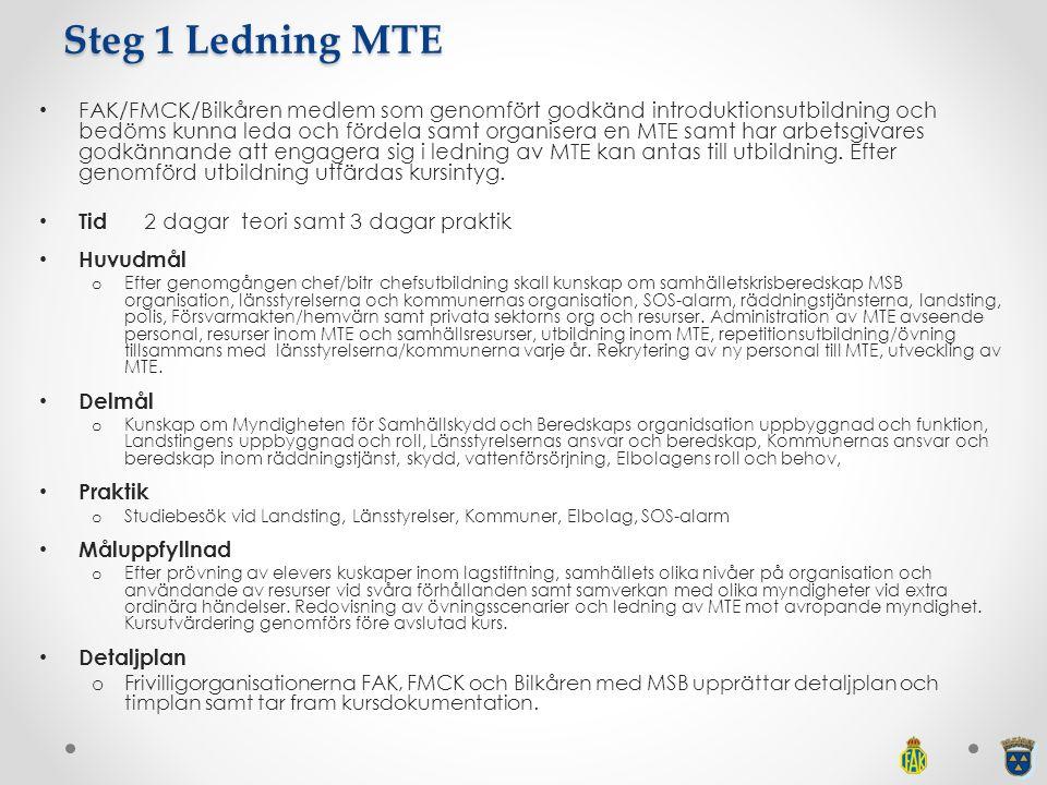 Steg 1 Ledning MTE FAK/FMCK/Bilkåren medlem som genomfört godkänd introduktionsutbildning och bedöms kunna leda och fördela samt organisera en MTE sam