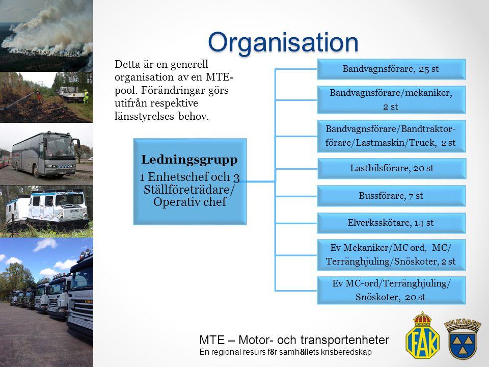 MTE – Motor- och transportenheter En regional resurs f ö r samh ä llets krisberedskap Organisation Ledningsgrupp 1 Enhetschef och 3 Ställföreträdare/
