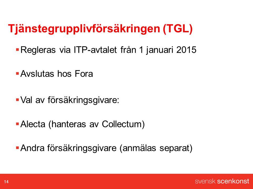 Tjänstegrupplivförsäkringen (TGL)  Regleras via ITP-avtalet från 1 januari 2015  Avslutas hos Fora  Val av försäkringsgivare:  Alecta (hanteras av Collectum)  Andra försäkringsgivare (anmälas separat) 14