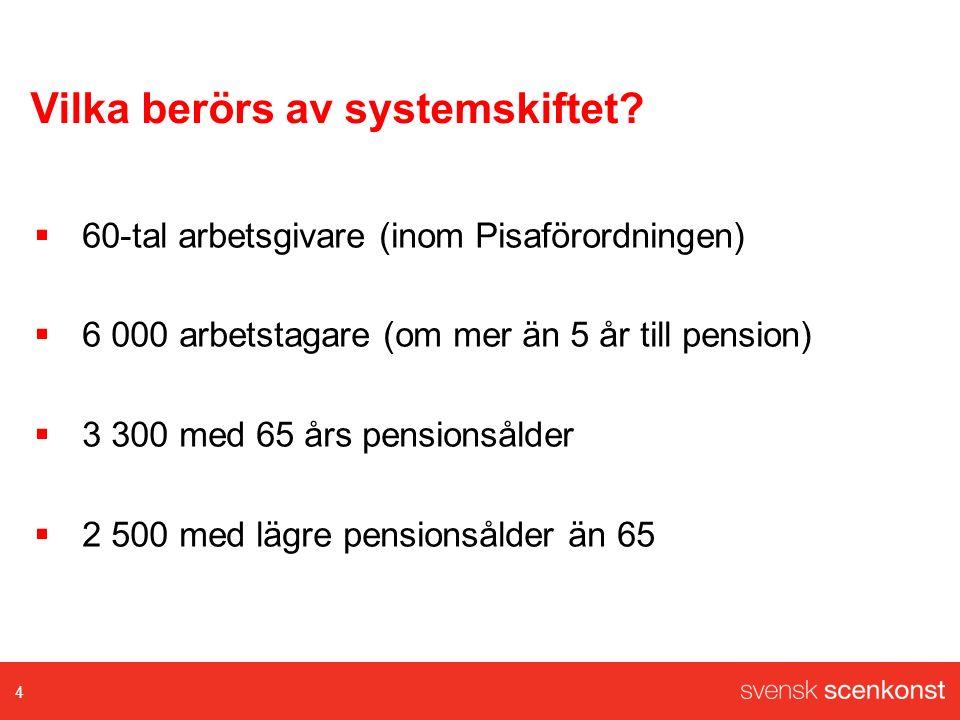 Lönehöjning för dansare Dansare som byter pensionssystem  Lokal lönepott på 10 procent  Höjningar gäller från 1 januari 2015  Löneläge i nivå med likvärdiga yrkesgrupper (sångare)  Hanteras snarast av arbetsgivare – TF lokalt Dansare som ligger kvar på Pisa/AIP  Avsättning till omställningsstiftelse upp till 44 års ålder  Ekonomiskt omställningsstöd om slutar före 44 års ålder  Hanteras via SOK-stiftelsen så snart möjligt 15