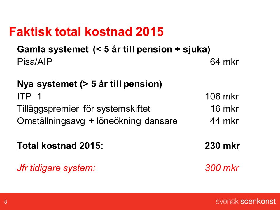 Nytt pensionsavtal Avgiftsbestämt pensionsavtal (ITP 1)  Premie 4,5 % under och 30 % över taket  Intjänande från 18 år till 65 år  Sjukskrivna/övergångskull kvar i Pisa/AIP Tilläggspremier för systemskiftet (SvS-PTK)  Födelseårsbaserade (födda 1955-1972)  Gäller för alla yrkesgrupper  Upphör efter år 2037 Extrapremie för skådespelare m.fl.