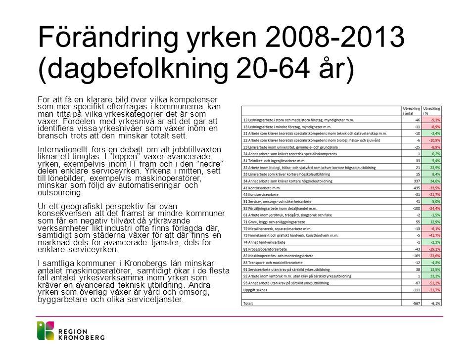 Förändring yrken 2008-2013 (dagbefolkning 20-64 år) För att få en klarare bild över vilka kompetenser som mer specifikt efterfrågas i kommunerna kan m