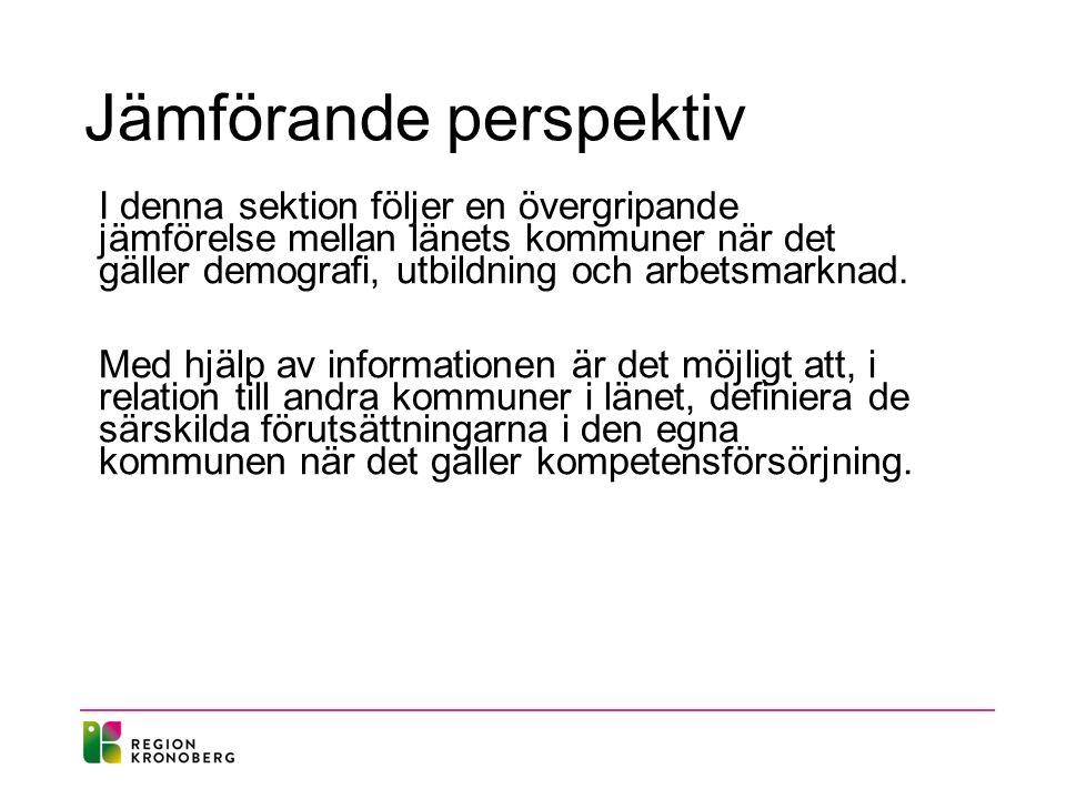Jämförande perspektiv I denna sektion följer en övergripande jämförelse mellan länets kommuner när det gäller demografi, utbildning och arbetsmarknad.
