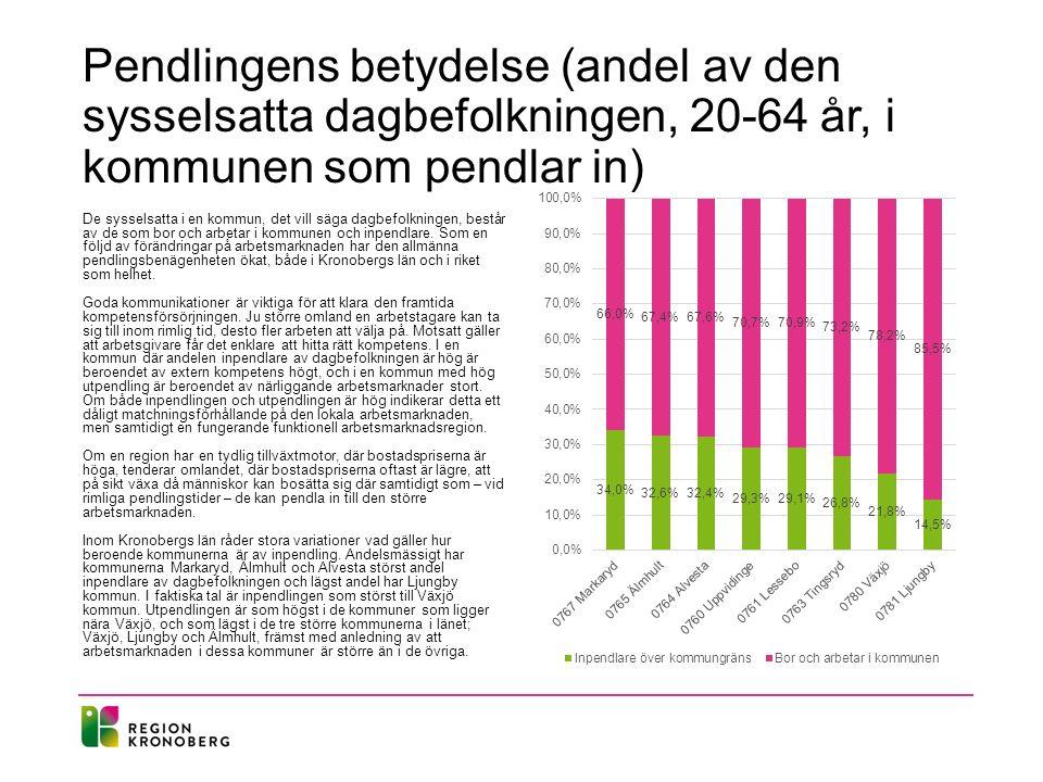 Pendlingens betydelse (andel av den sysselsatta dagbefolkningen, 20-64 år, i kommunen som pendlar in) De sysselsatta i en kommun, det vill säga dagbef